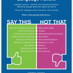 Helpful language to use - and avoid - to support those in recovery.